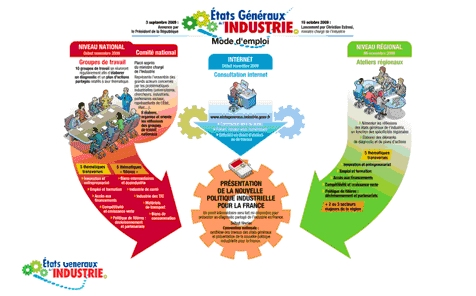 colloque industrie azuréenne